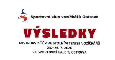 Mistrovství České republiky ve stolním tenise vozíčkářů